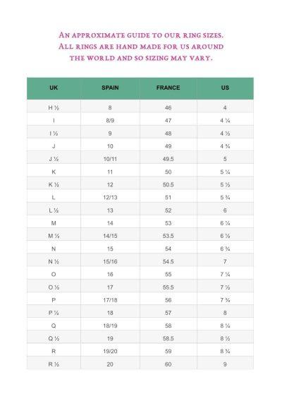 Ring Size Chart La Galeria Elefante Ibiza